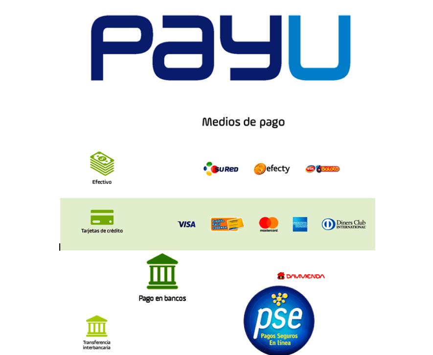 medios de pago dismundonatural